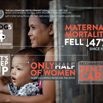 #Moms4MDGs MDG #5 With Every Mother Counts