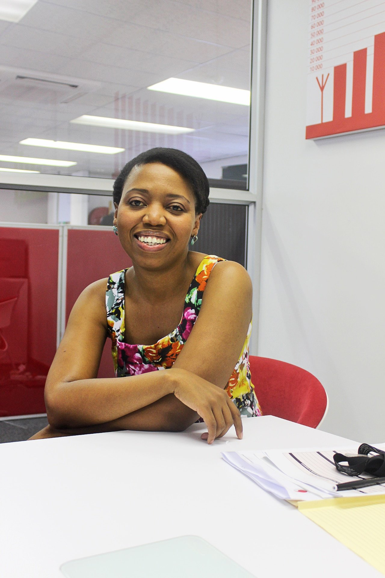 LESOTHO: Empowering Women at Work